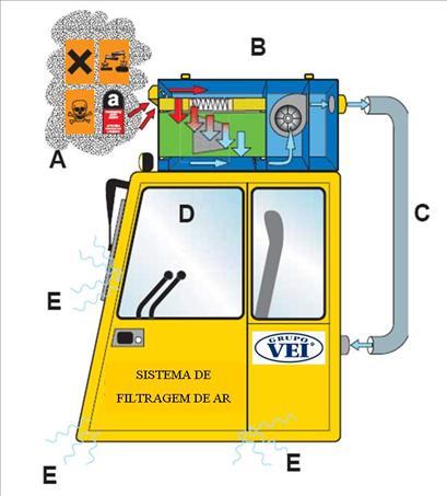 Sistemas Filtragem de Ar